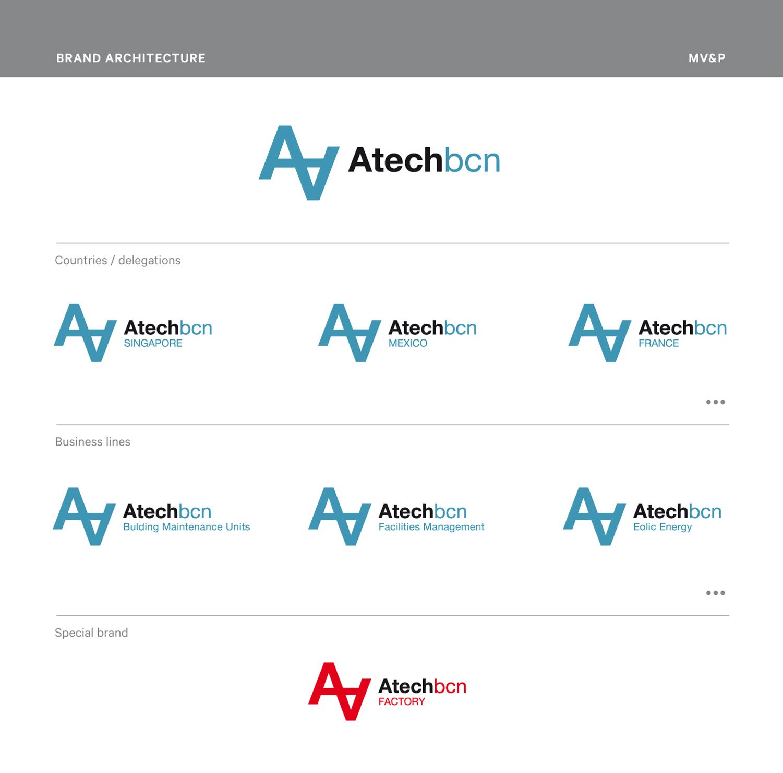 atech_int10.jpg