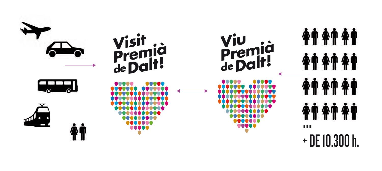 Viu_Visit_int7ok.jpg