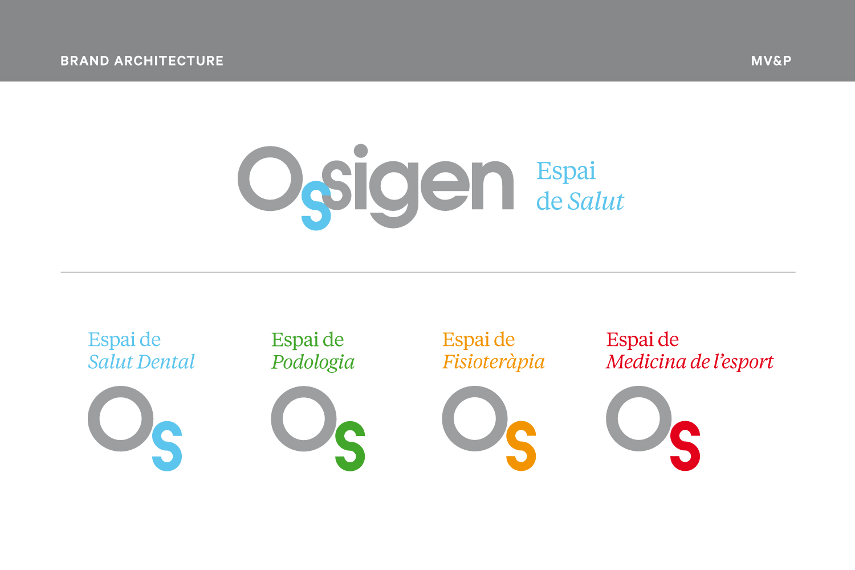 Ossigen_int1.jpg